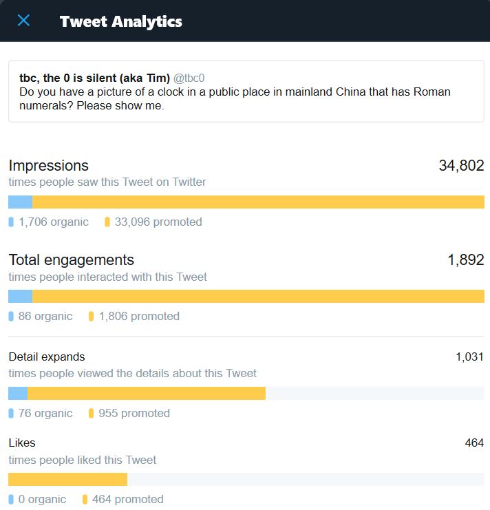 Twitter stats 1 of 2